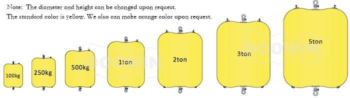 specification of Mono Buoyancy Units, Single Point Buoyancy Bags